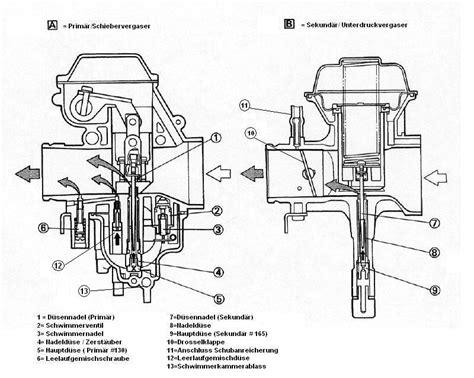 125er Motorrad Tuning Teile by Gilera Dna 125 Kommt Nicht Auf Top Speed Geklauter