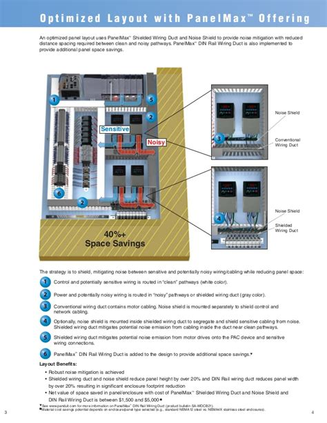 panduit trs wiring diagram balanced xlr cable diagram