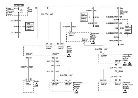 diagram also 1997 chevy cavalier wiring diagram besides cavalier 1997 instrument cluster wiring diagram all about