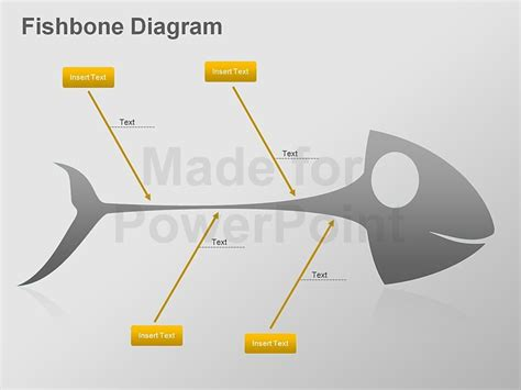 Fishbone Diagram Editable Powerpoint Template Fishbone Template Powerpoint