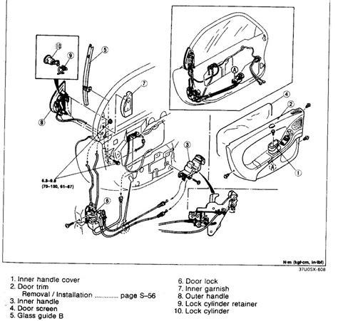 How Door Handles Work by Fd Door Locks Rx7club