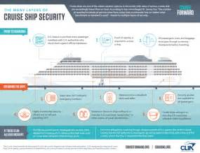 Cruise Line Security by Cruise Ship Safety Security What Meeting Planners Need To Landry Kling Global Cruise