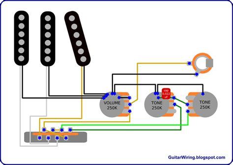 stratocaster deluxe wiring diagram the guitar wiring diagrams and tips american