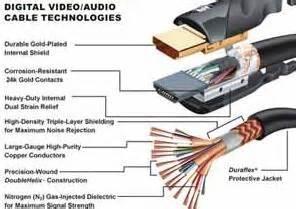 Harga Kabel Vga Per Meter harga jual kabel hdmi to vga 3 meter