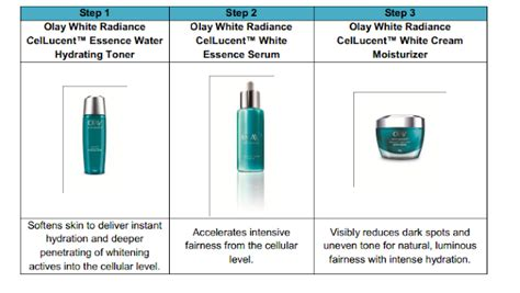 Olay White Radiance Series review olay white radiance cellucent white essence serum jiahui muses