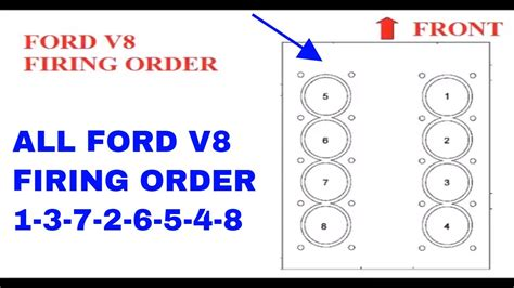 ford 5 0 firing order ford 4 6 firing order diagram wiring diagram schemes