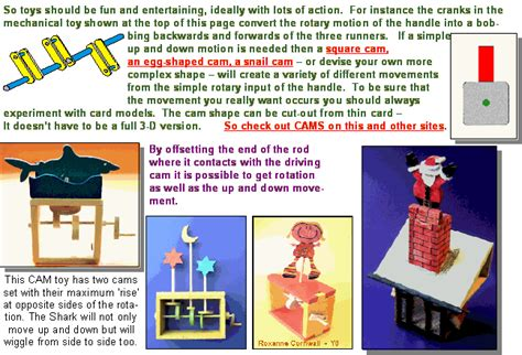 design brief moving toy pin wooden cam toys reviews and photos on pinterest