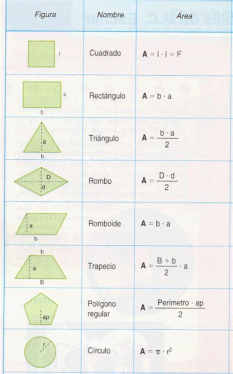 figuras geometricas y formulas formulas 225 reas y per 237 metros de figuras geometricas
