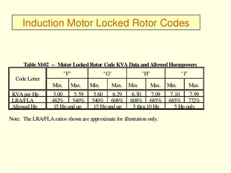 induction motor locked rotor induction motor locked rotor 28 images stalling in induction motors its effects and