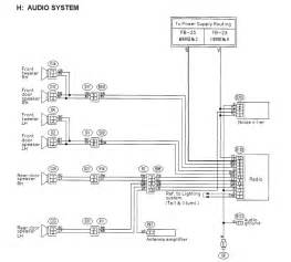 03 05 wiring help aftermarket stereo subaru forester owners forum