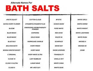 slang for bathroom image gallery drugs nicknames