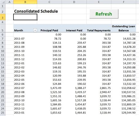 capital lease template lease amortization schedule equipment payment excel
