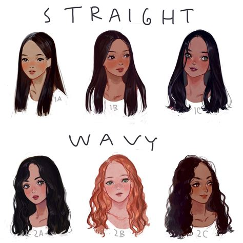 what kind of curly human hair do i need for a mohawk my art curly hair reference straight hair wavy hair ref