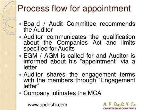auditors appointment letter format companies act 2013 appointment letter to auditor companies act 2013 28