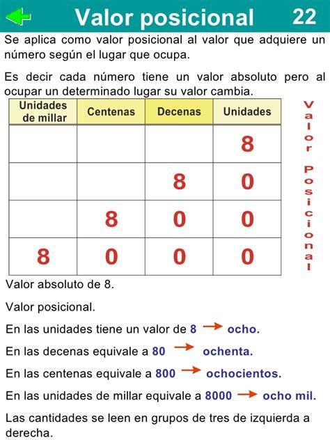 valor posicional para 2 grado unidad decena centena apexwallpapers valor posicional para 3 gdo 1 n 218 meros naturales