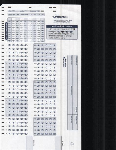 Usad Essay Rubric by Usad Essay Rubric