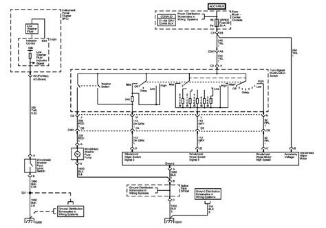 2004 rendezvous light wiring diagram 41 wiring diagram images wiring diagrams 2004 rendezvous light wiring diagram 41 wiring diagram images wiring diagrams cita asia