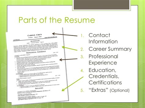Parts Of Resume by 5 Parts Of A Resume Resume Ideas