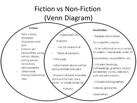 biography and autobiography venn diagram distinction between fiction and non fiction