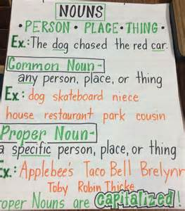 best 25 noun anchor charts ideas on pinterest noun