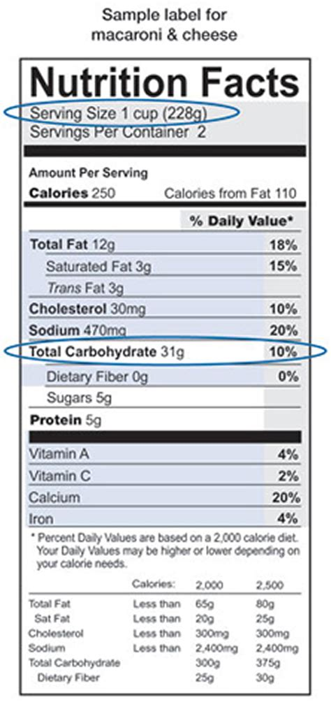 carbohydrates on nutrition label what is carbohydrates foods healthy carbs for weight loss