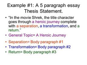 What Is The Thesis Statement In The Essay by Preparation For The Multi Paragraph Portion Of The Ppt