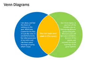 powerpoint venn diagram template venn diagram template powerpoint venn free engine image