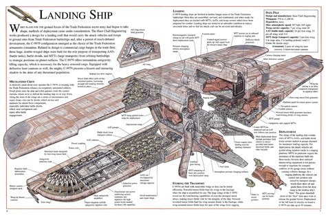 star wars cross sections star wars far far awayz