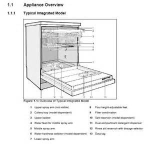 service manual bosch refrigerator book db
