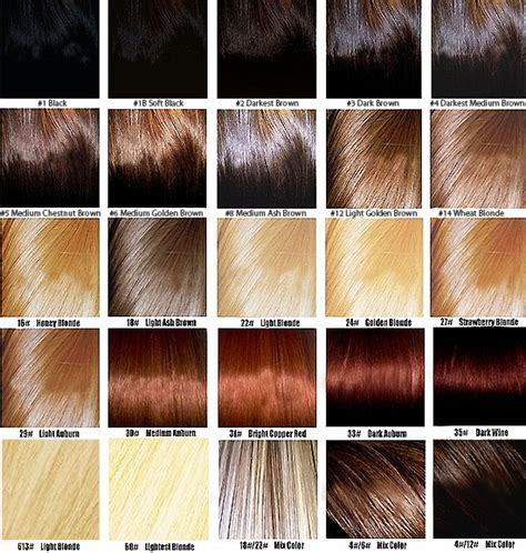 hair color chart walk with me