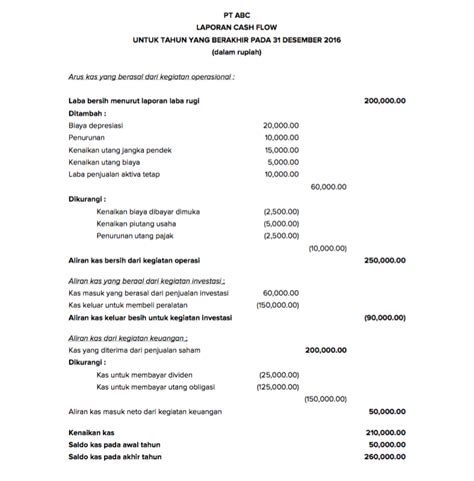contoh laporan cash flow contoh cash flow laporan arus kas yang paling mudah dan