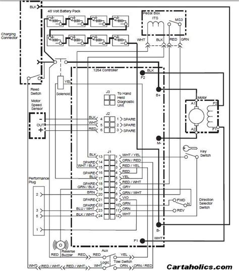 2005 ez go golf cart wiring diagram 2005 automotive