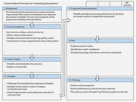 A3 Template Powerpoint Geeksuniversity Co A3 Template Powerpoint