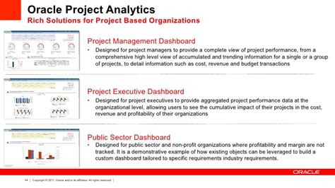 Oracle Projects by Oracle Project Analytics For Peoplesoft