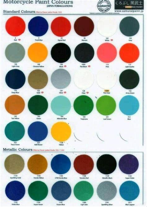jual samurai paint pylox pilox warna standar dasar flat