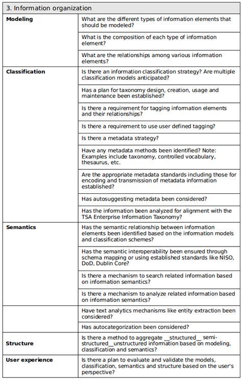 architects list order custom essay study report architecture