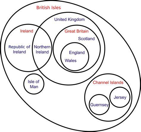 isles venn diagram file isles venn diagram en svg