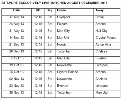 sky sports and bt sport announce live televised premier