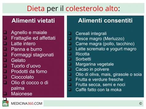 alimenti consigliati per colite dieta per colesterolo alimenti da evitare e cibi