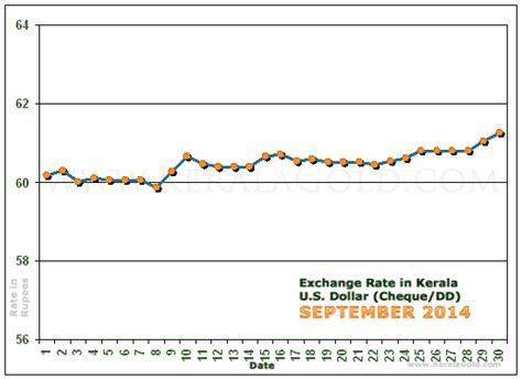 currency converter bsp bsp forex rate september 30 2014 ubawyzo web fc2 com