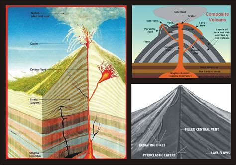 diagram of a volcano for geology picture of the day house of glass