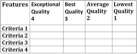 basic rubric template assessment guide for elementary school teachers