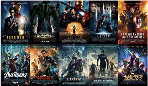 11 Filmes Para Entender A Como Entender A Linha Do Tempo Dos Filmes S 233 Ries Marvel