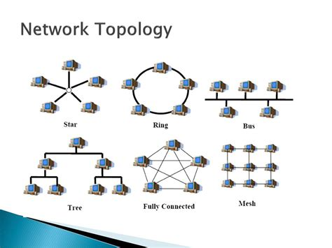 network layout meaning ring diagram definition images how to guide and refrence