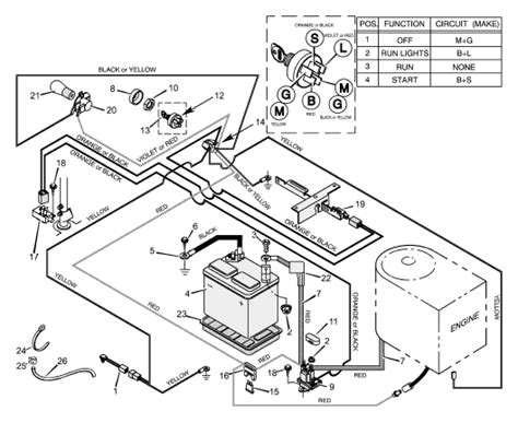 solenoid wiring diagram for 2001 murray solenoid get