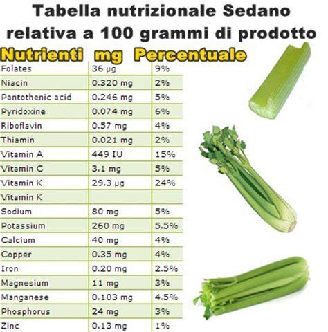 valori nutrizionali sedano vitamine proteine