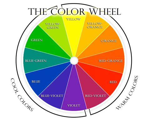 cool warm color wheel beginning painting