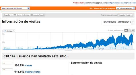 index of wp content uploads index of wp content uploads 2011 10
