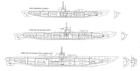 german u boat ports german submarines in ww1 underseeboote 1905 1918
