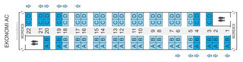 denah tempat duduk kereta api mutiara timur 7 cara memilih tempat duduk kereta api ekonomi ac untuk